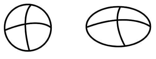 astigmatismo cornea